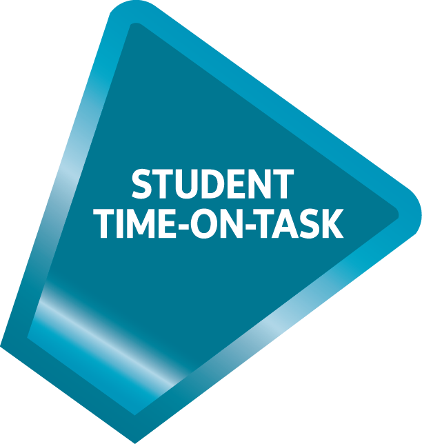 time on task